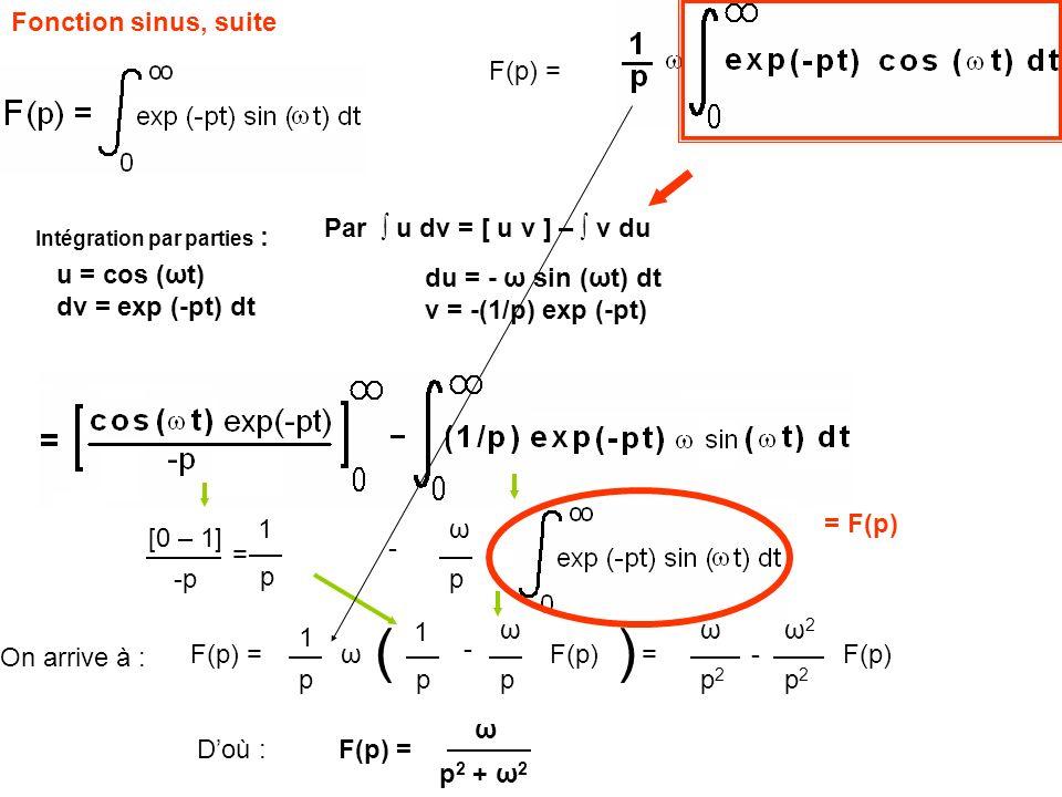 ( ) Fonction sinus, suite F(p) = Par ∫ u dv = [ u v ] – ∫ v du